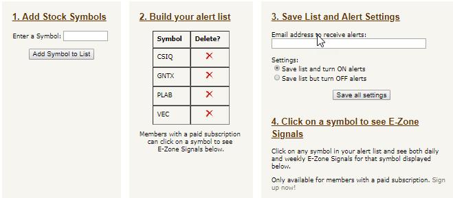 StockTradingAlerts alerts list